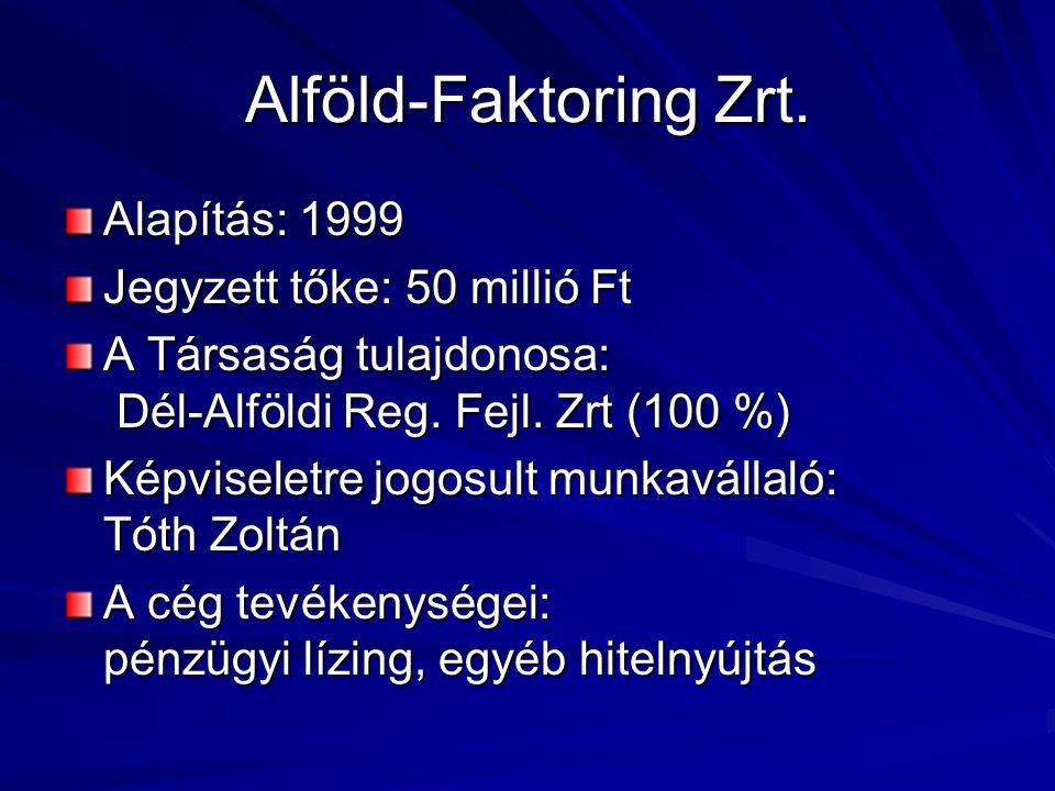 Alföld-Faktoring Zrt. Alapítás: 1999 Jegyzett tőke: 50 millió Ft