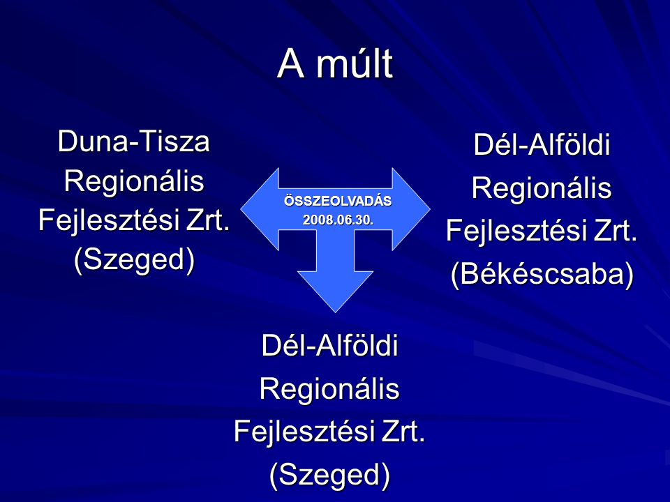 A múlt Duna-Tisza Regionális Fejlesztési Zrt. (Szeged) Dél-Alföldi