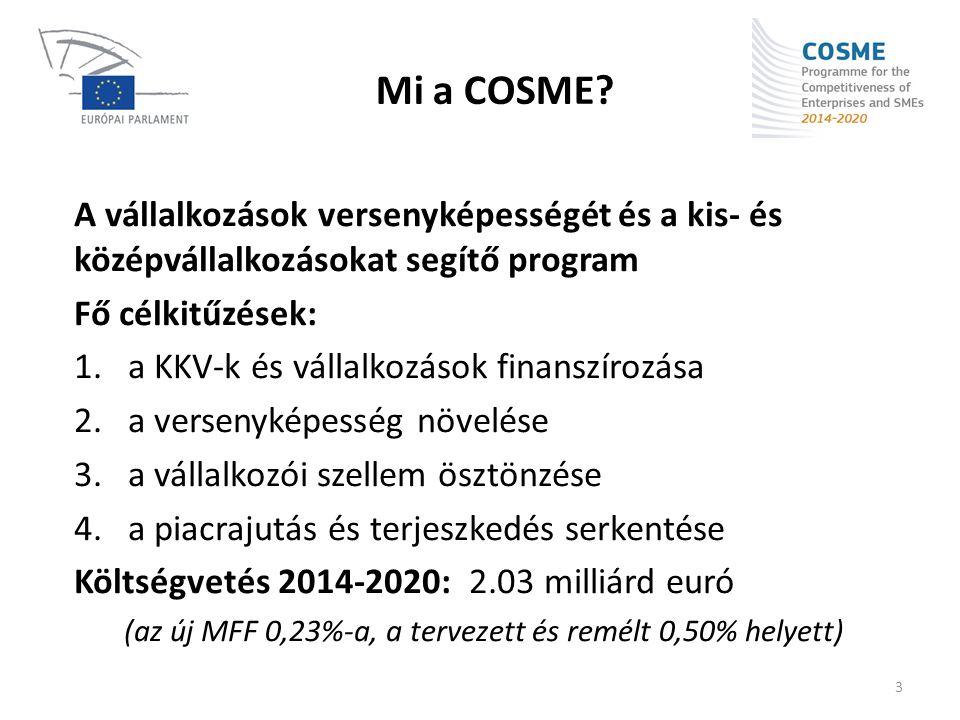 (az új MFF 0,23%-a, a tervezett és remélt 0,50% helyett)