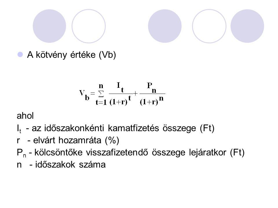 A kötvény értéke (Vb) ahol. It - az időszakonkénti kamatfizetés összege (Ft) r - elvárt hozamráta (%)