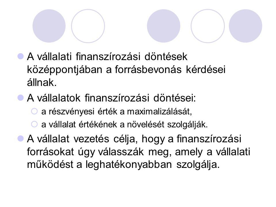 A vállalatok finanszírozási döntései: