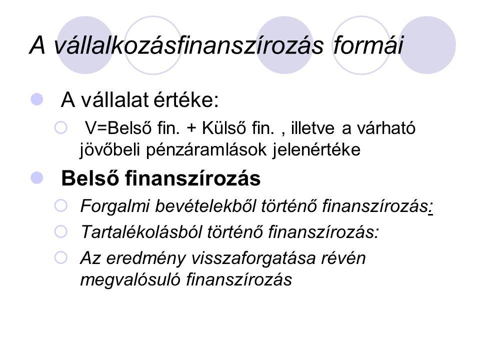 A vállalkozásfinanszírozás formái