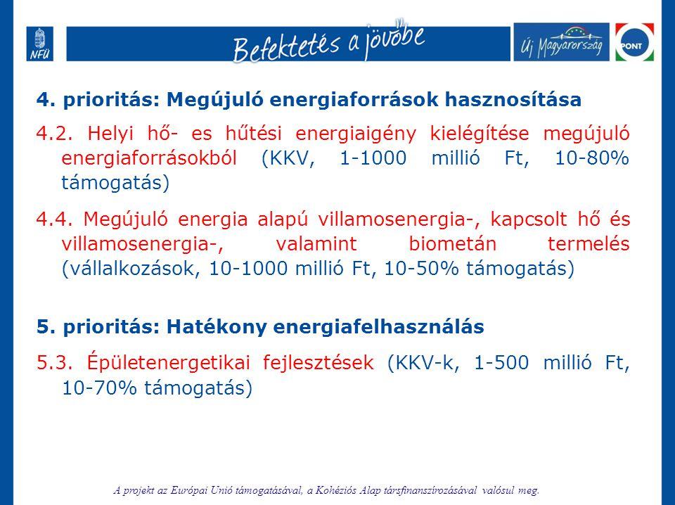 4. prioritás: Megújuló energiaforrások hasznosítása