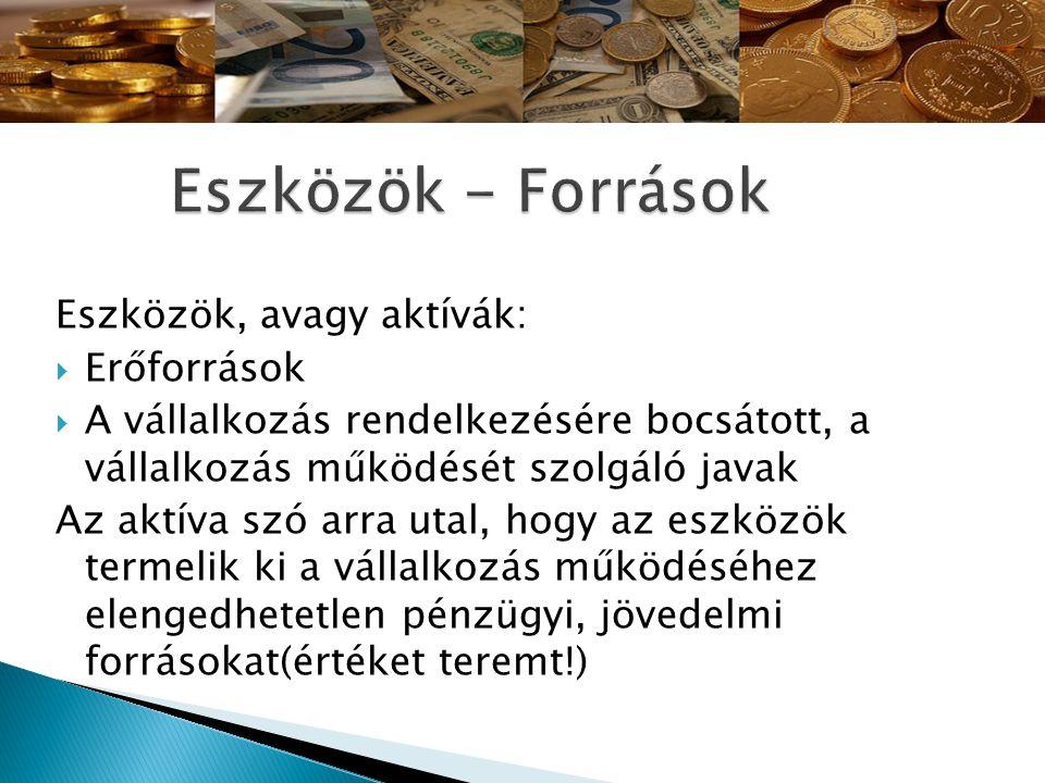 Eszközök - Források Eszközök, avagy aktívák: Erőforrások