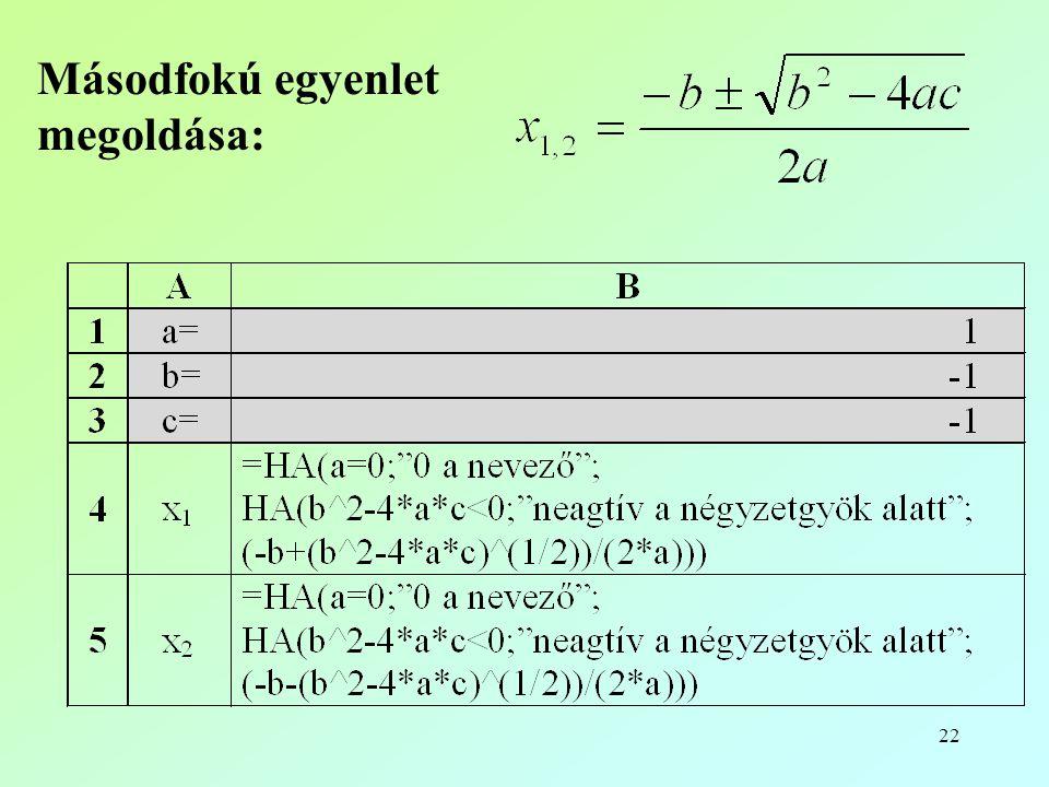 Másodfokú egyenlet megoldása: