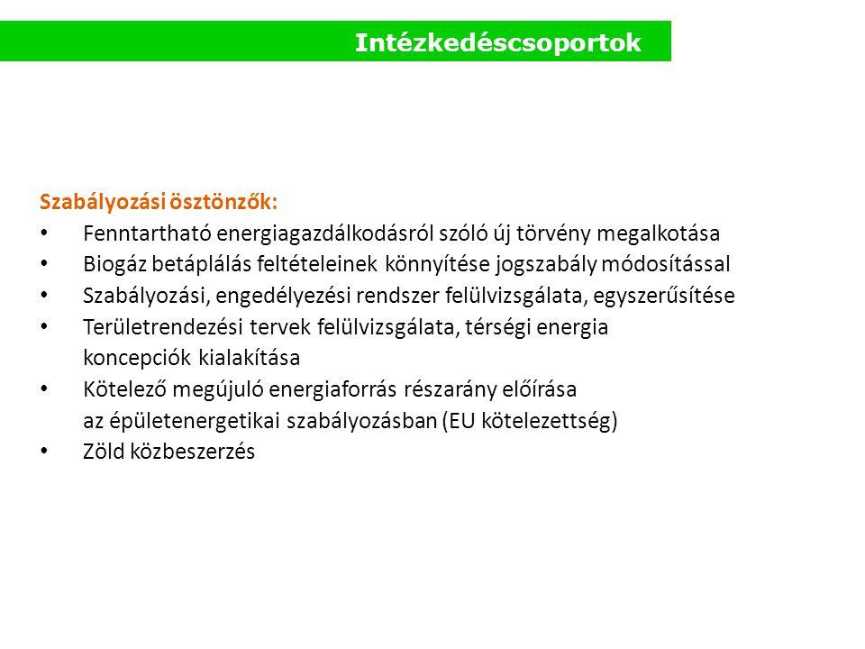 Intézkedéscsoportok Szabályozási ösztönzők: