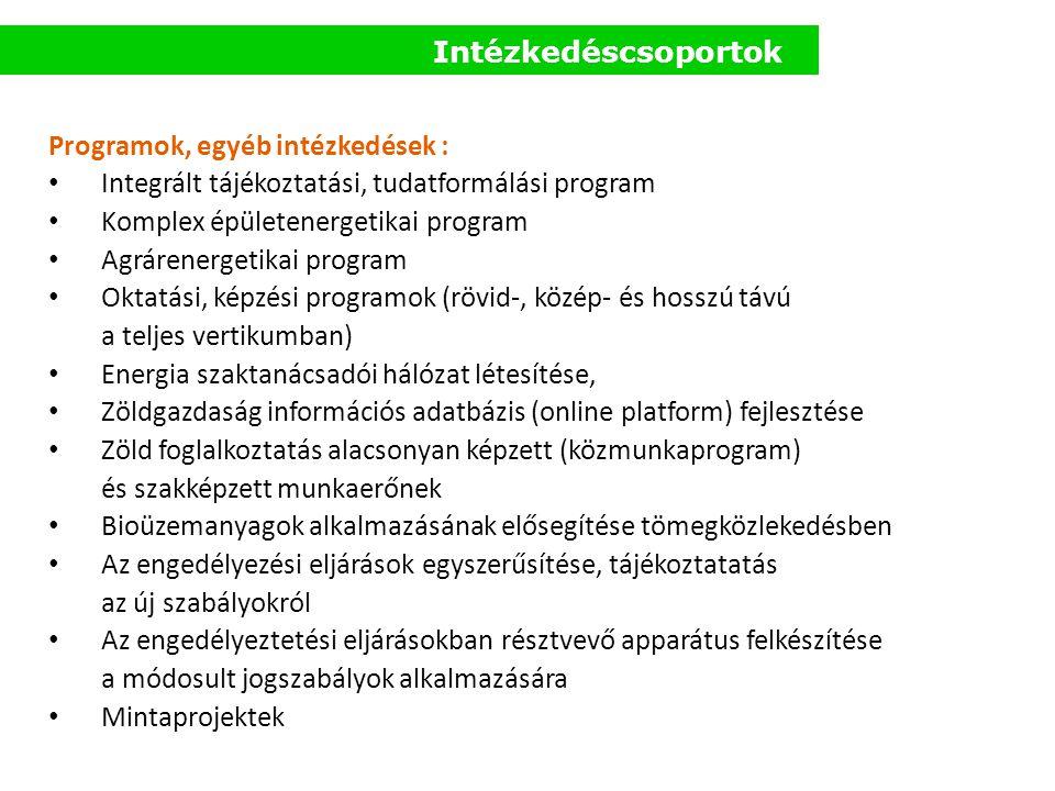 Intézkedéscsoportok Programok, egyéb intézkedések :