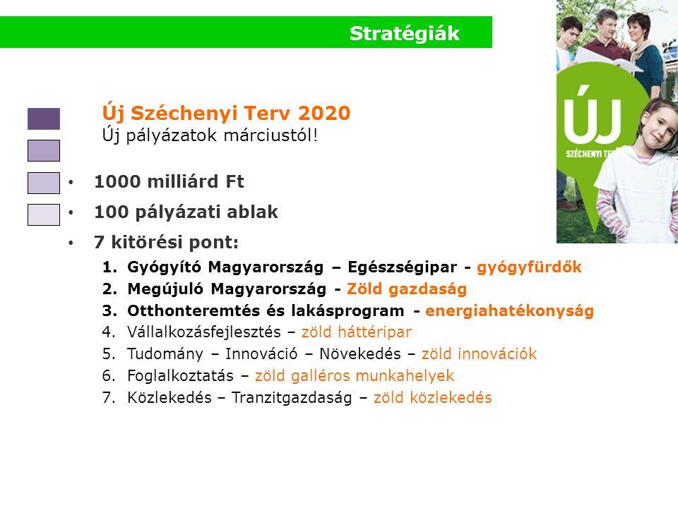 Stratégiák Új Széchenyi Terv 2020 Új pályázatok márciustól!