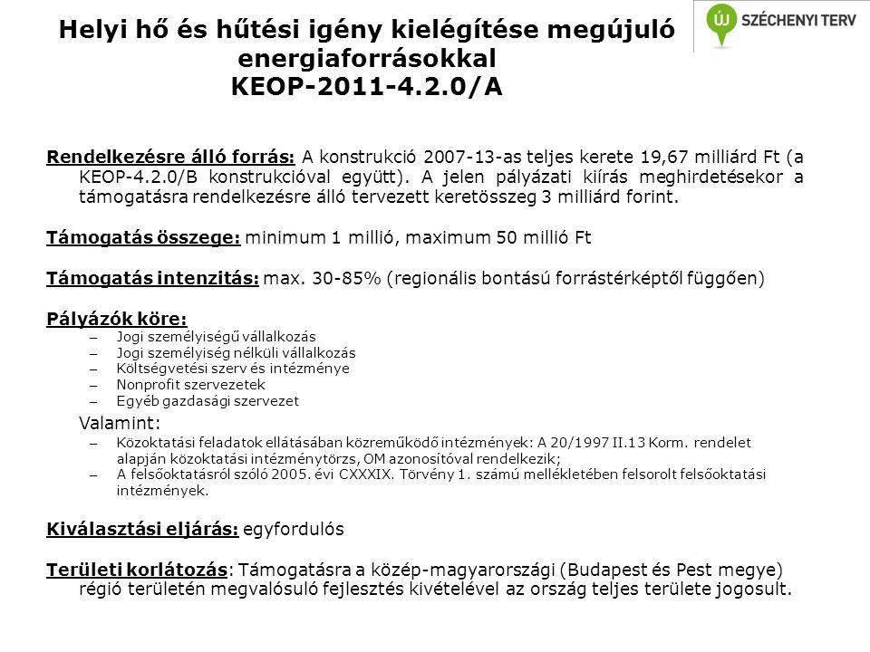 Helyi hő és hűtési igény kielégítése megújuló energiaforrásokkal KEOP-2011-4.2.0/A