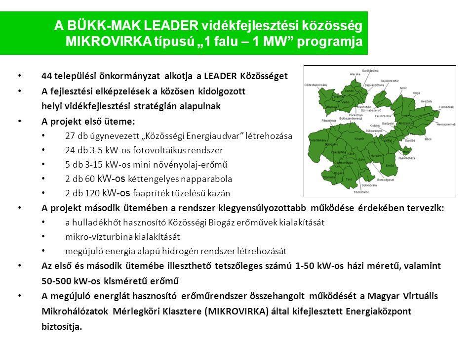 """A BÜKK-MAK LEADER vidékfejlesztési közösség MIKROVIRKA típusú """"1 falu – 1 MW programja"""