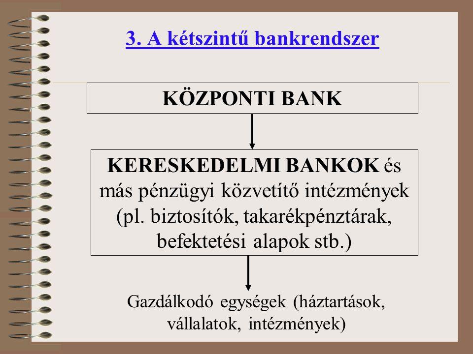 3. A kétszintű bankrendszer