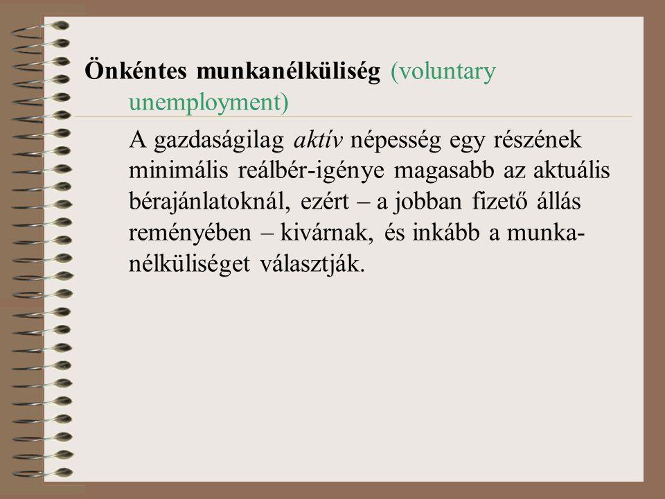 Önkéntes munkanélküliség (voluntary unemployment)