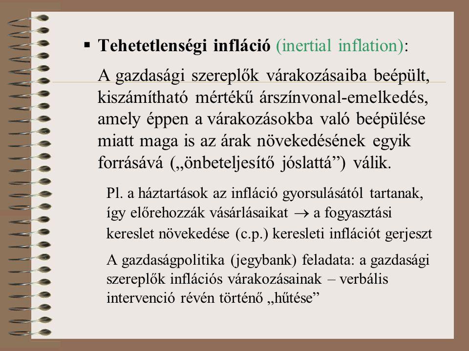Tehetetlenségi infláció (inertial inflation):