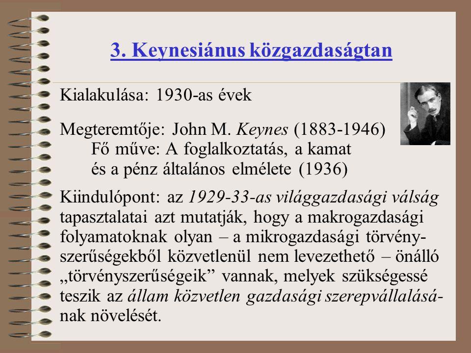 3. Keynesiánus közgazdaságtan