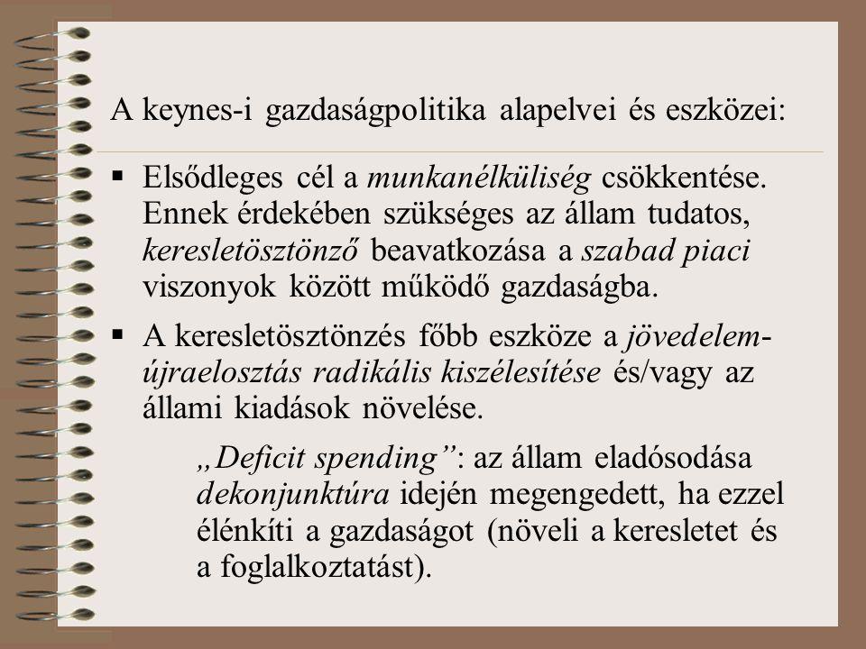 A keynes-i gazdaságpolitika alapelvei és eszközei: