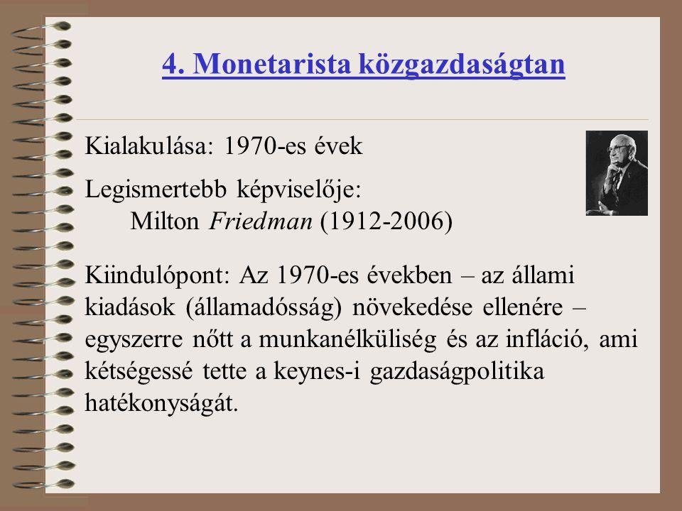4. Monetarista közgazdaságtan