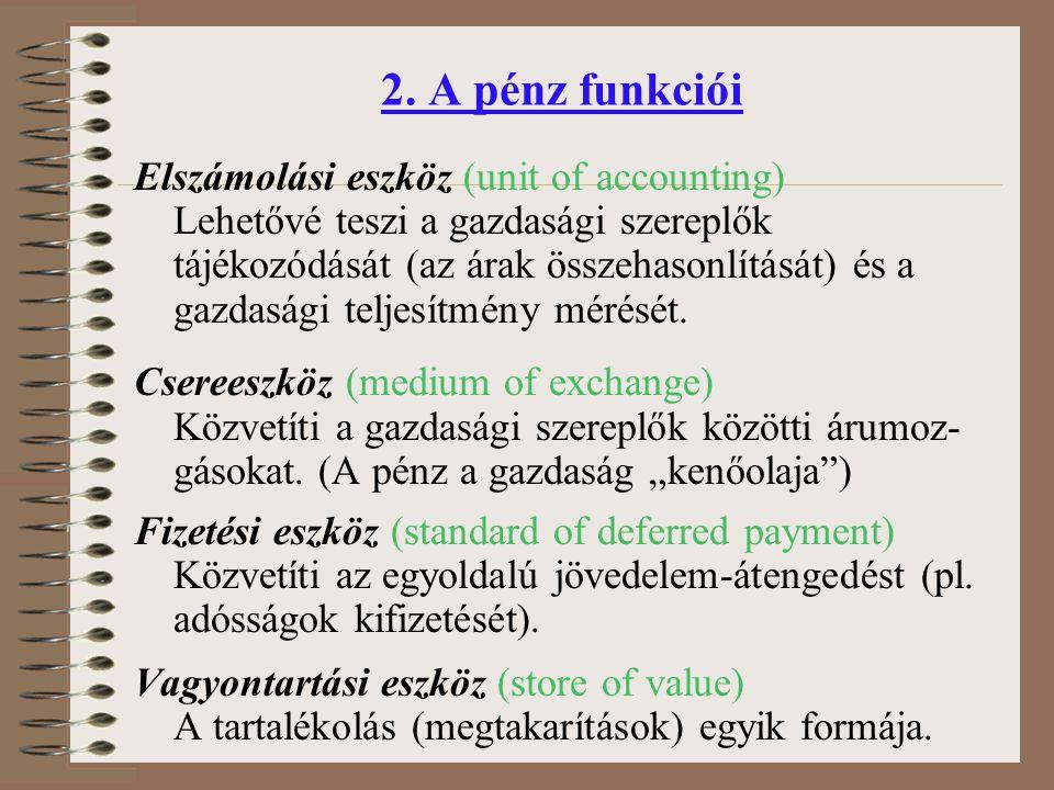 2. A pénz funkciói Elszámolási eszköz (unit of accounting)