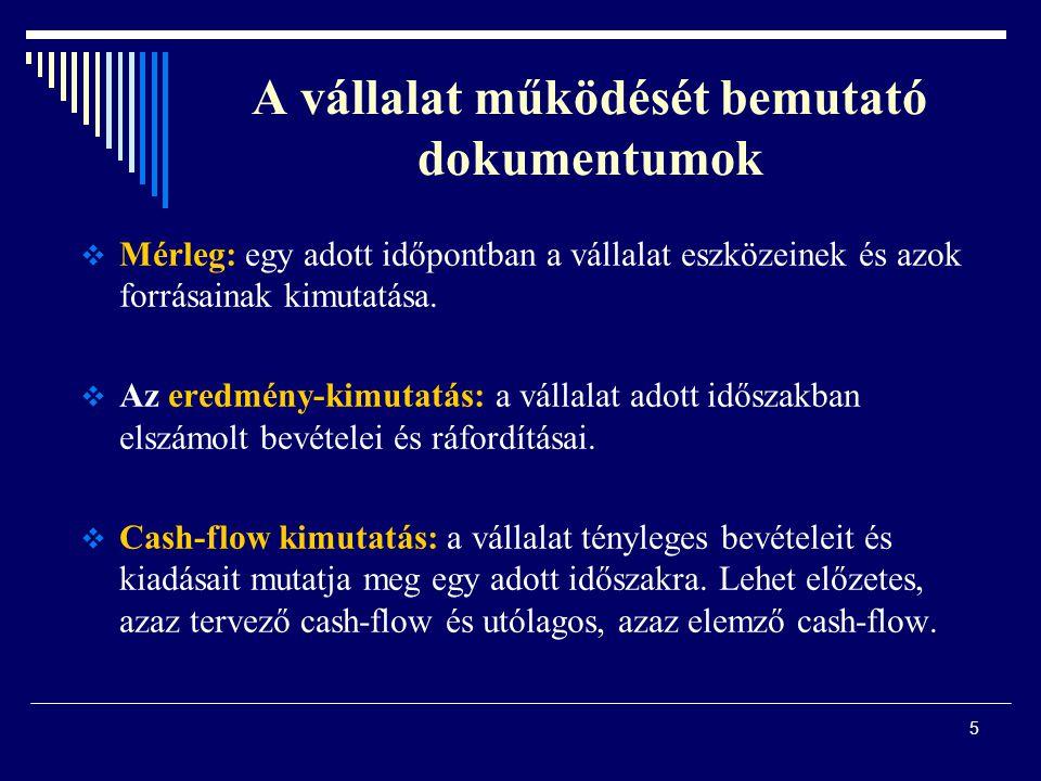A vállalat működését bemutató dokumentumok