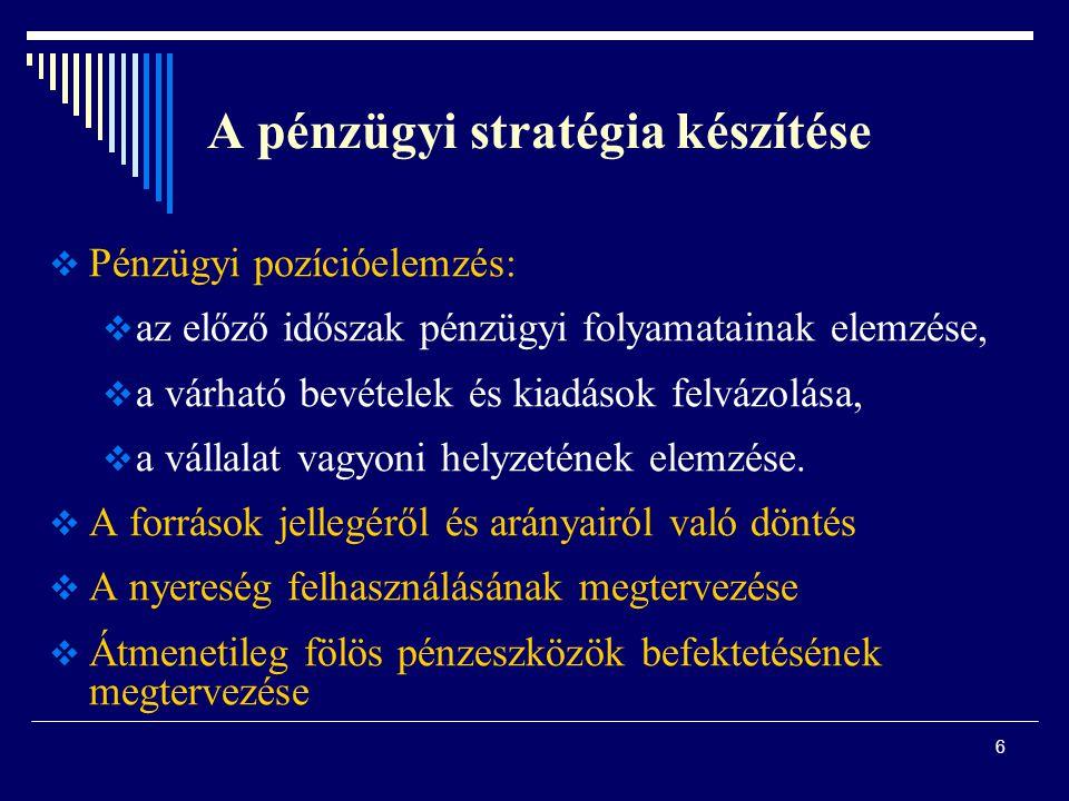 A pénzügyi stratégia készítése