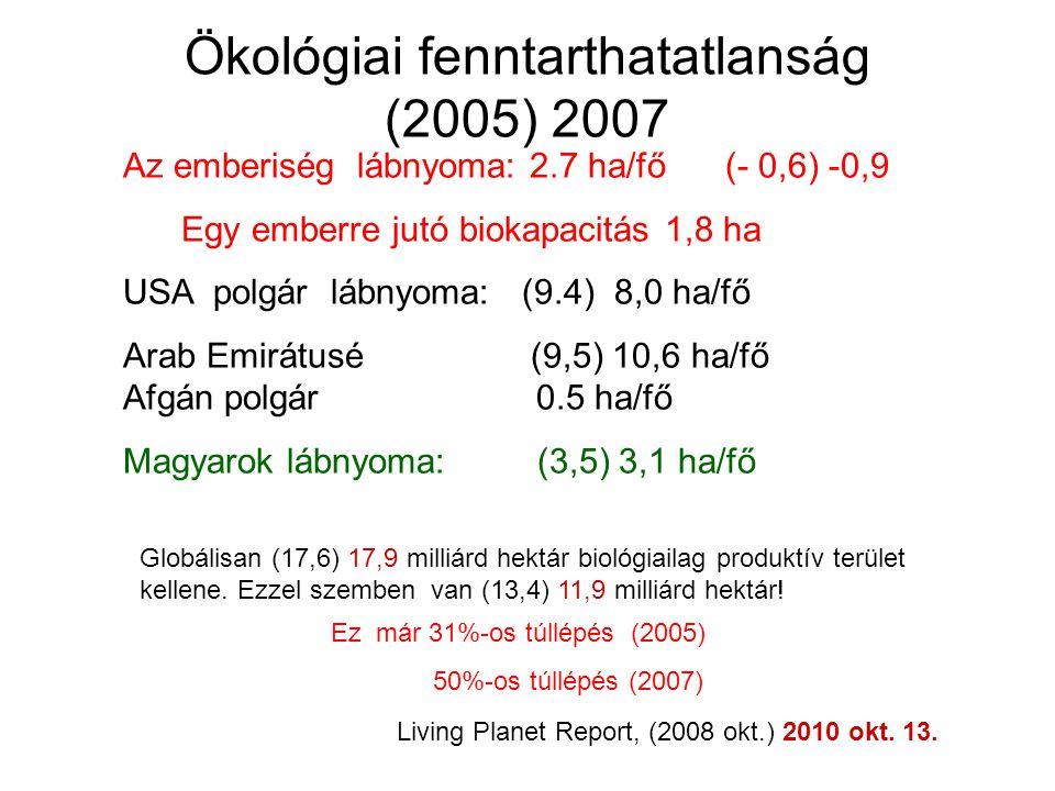 Ökológiai fenntarthatatlanság (2005) 2007