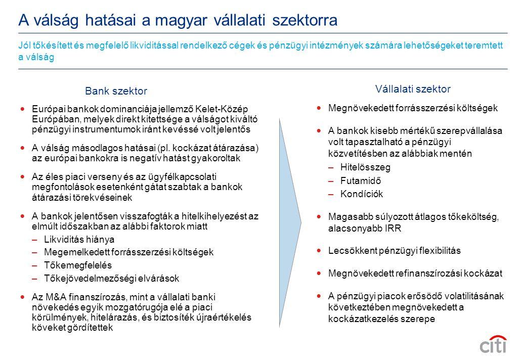 A válság hatásai a magyar vállalati szektorra