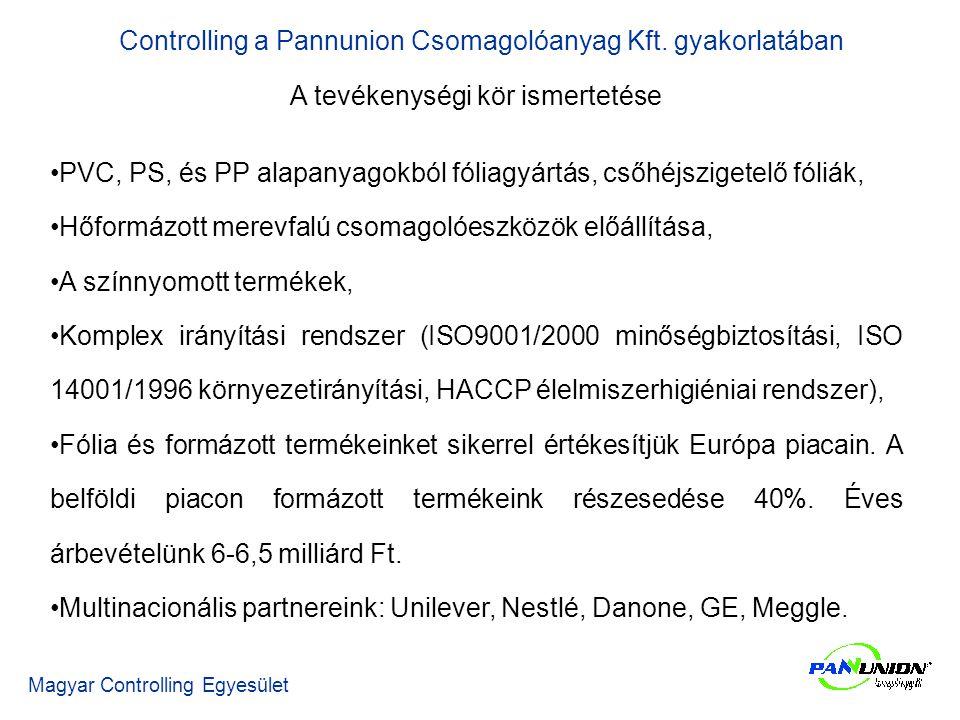 Controlling a Pannunion Csomagolóanyag Kft. gyakorlatában