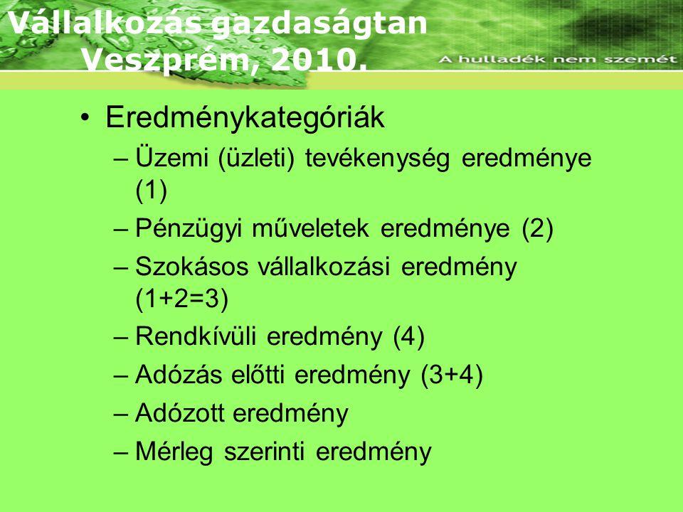 EREDMÉNYKATEGÓRIÁK Vállalkozás gazdaságtan Veszprém, 2010.