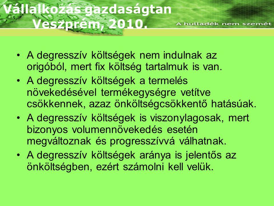 Degresszív költség Vállalkozás gazdaságtan Veszprém, 2010.