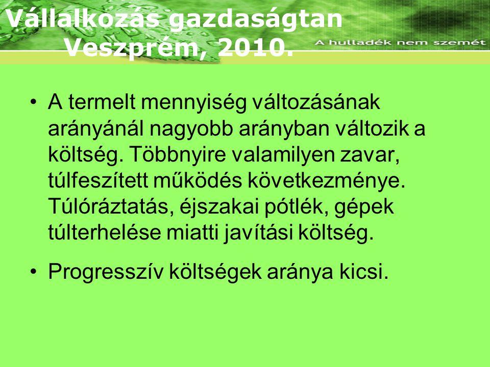 Progresszív költség Vállalkozás gazdaságtan Veszprém, 2010.