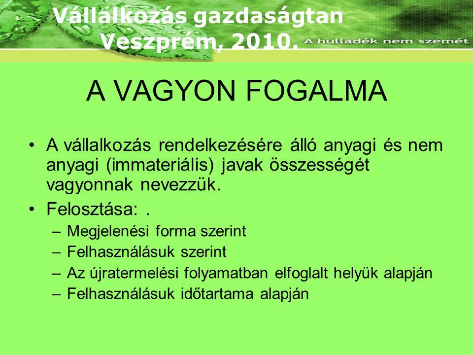 A VAGYON FOGALMA Vállalkozás gazdaságtan Veszprém, 2010.