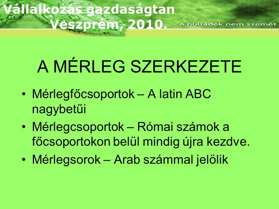 A MÉRLEG SZERKEZETE Vállalkozás gazdaságtan Veszprém, 2010.