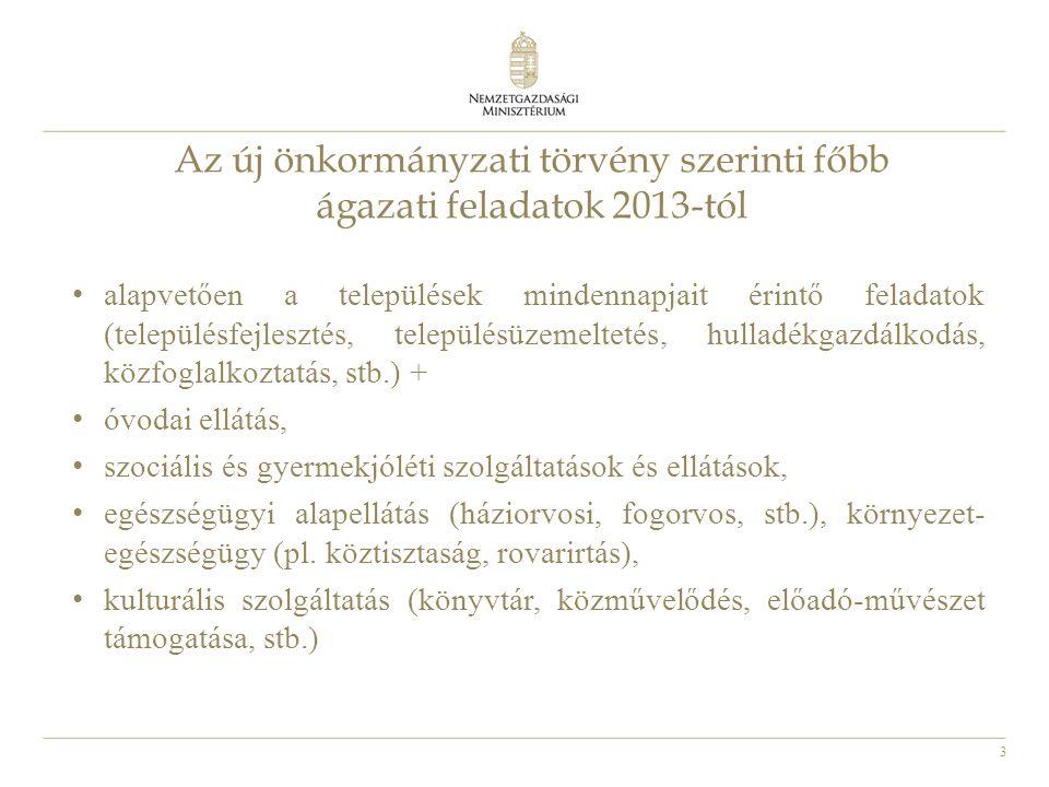 Az új önkormányzati törvény szerinti főbb ágazati feladatok 2013-tól