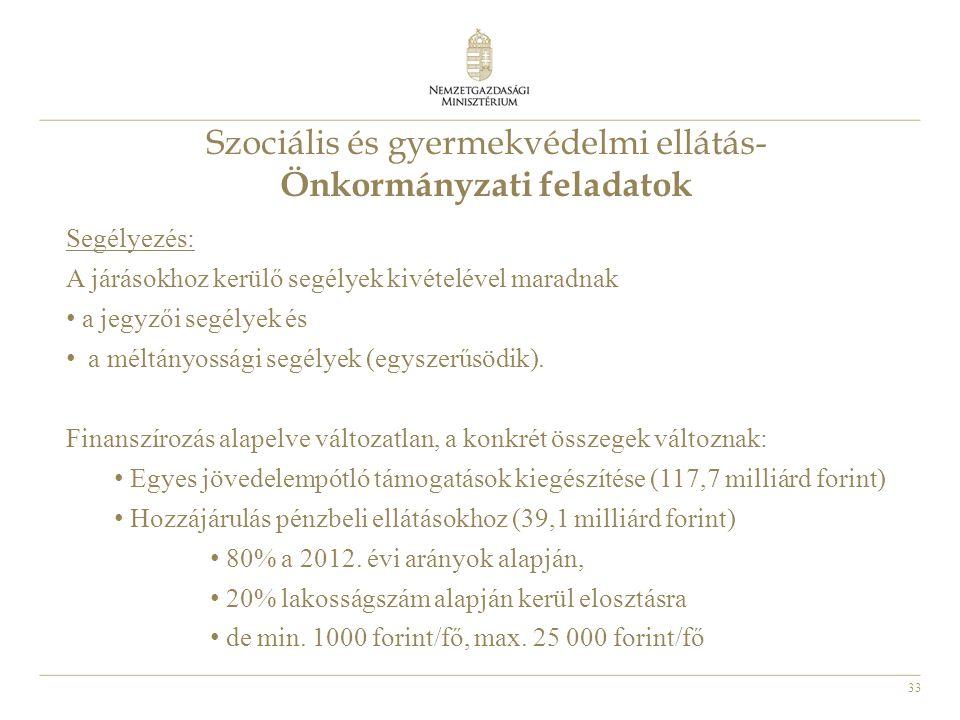 Szociális és gyermekvédelmi ellátás- Önkormányzati feladatok