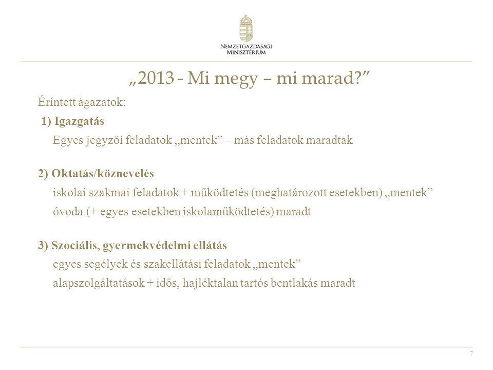 """""""2013 - Mi megy – mi marad Érintett ágazatok: 1) Igazgatás"""