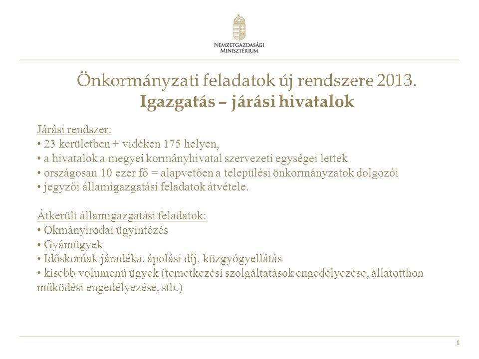 Önkormányzati feladatok új rendszere 2013. Igazgatás – járási hivatalok