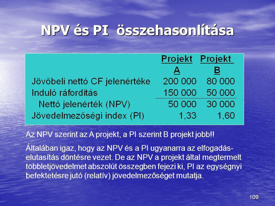 NPV és PI összehasonlítása