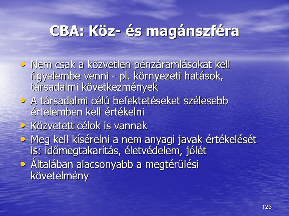 CBA: Köz- és magánszféra