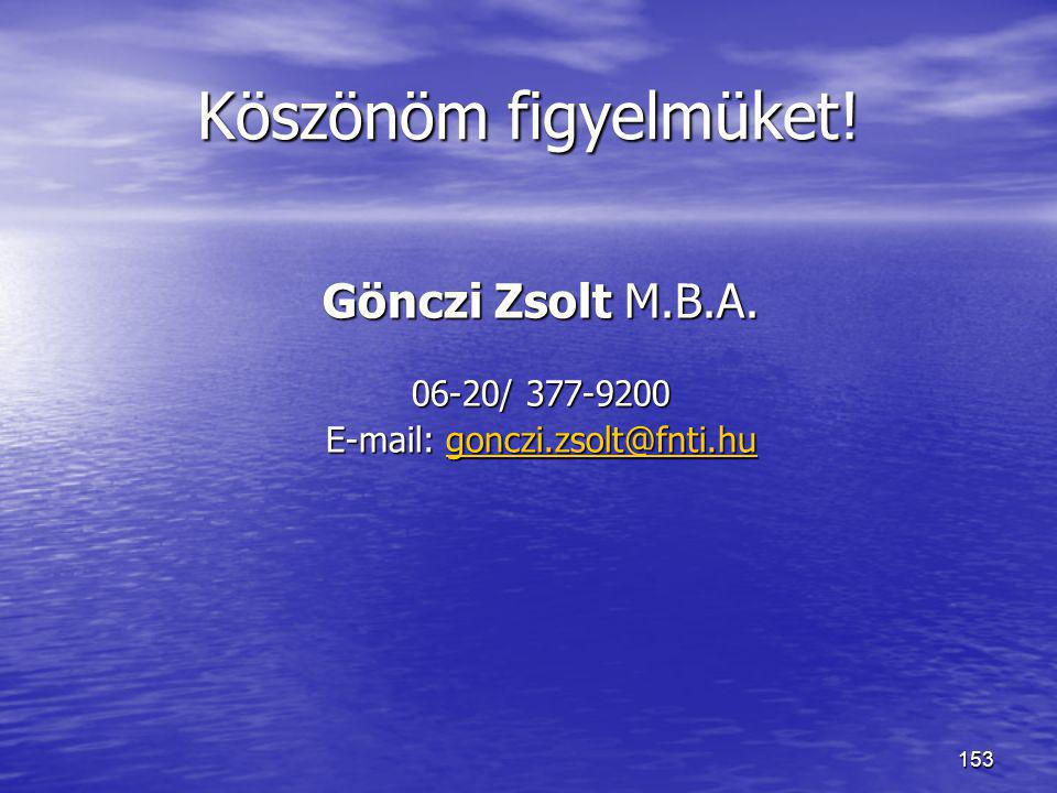 E-mail: gonczi.zsolt@fnti.hu