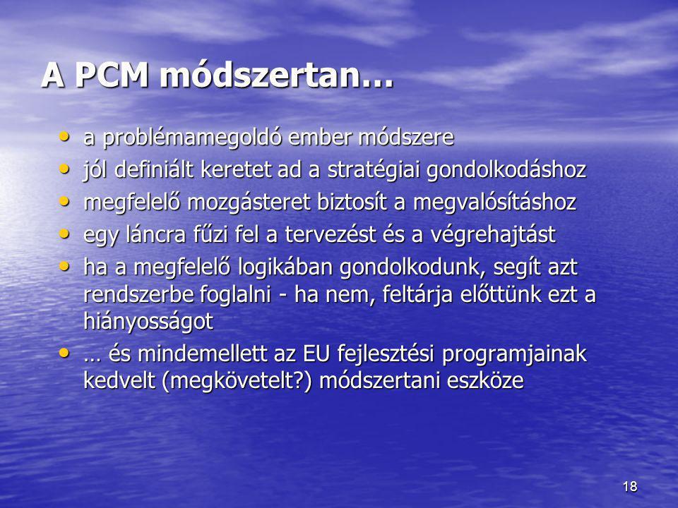 A PCM módszertan… a problémamegoldó ember módszere