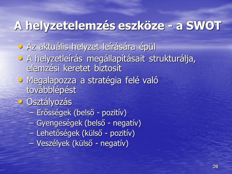 A helyzetelemzés eszköze - a SWOT