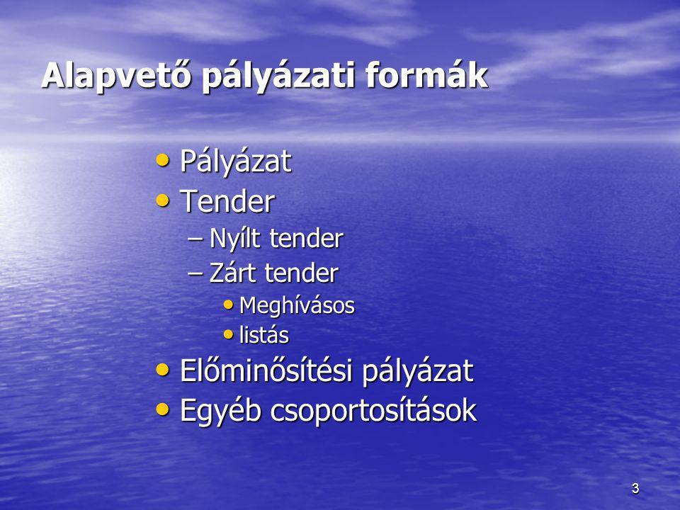 Alapvető pályázati formák