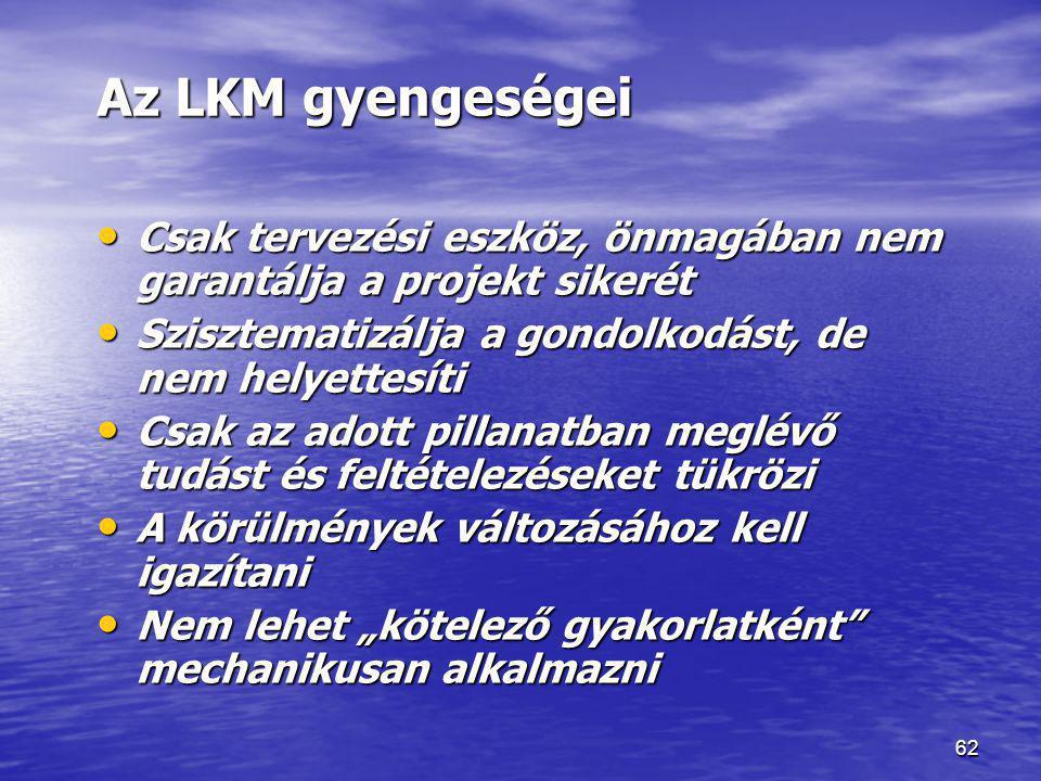 Az LKM gyengeségei Csak tervezési eszköz, önmagában nem garantálja a projekt sikerét. Szisztematizálja a gondolkodást, de nem helyettesíti.