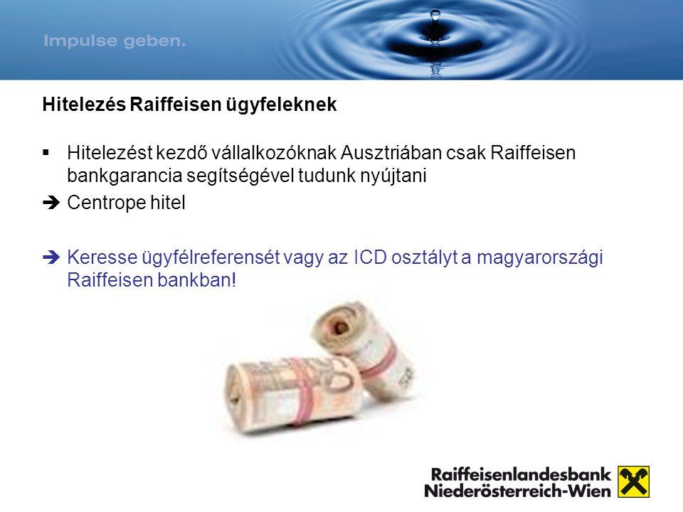 Hitelezés Raiffeisen ügyfeleknek