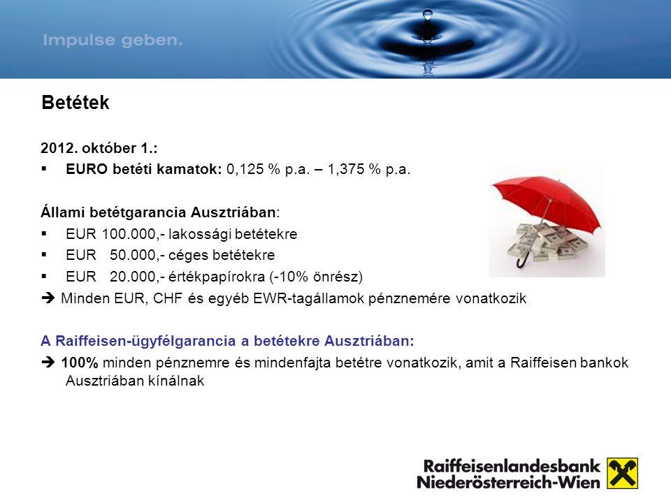 Betétek 2012. október 1.: EURO betéti kamatok: 0,125 % p.a. – 1,375 % p.a. Állami betétgarancia Ausztriában: