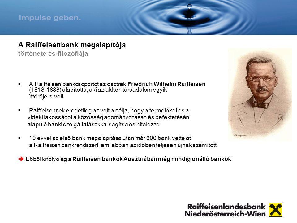 A Raiffeisenbank megalapítója története és filozófiája