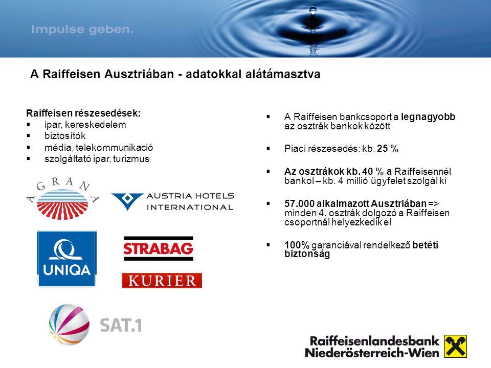 A Raiffeisen Ausztriában - adatokkal alátámasztva