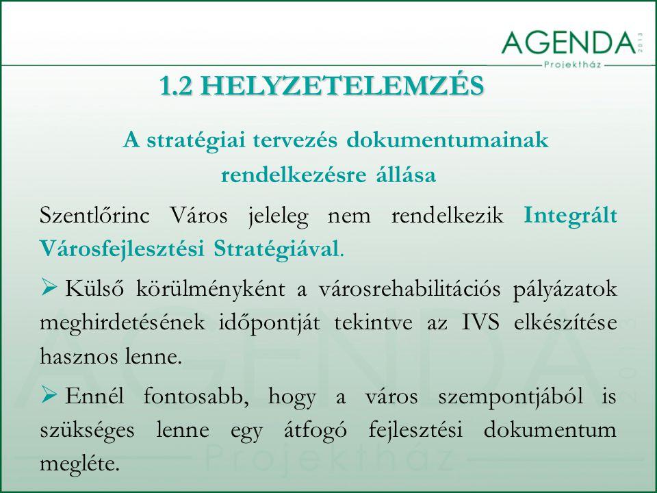A stratégiai tervezés dokumentumainak rendelkezésre állása