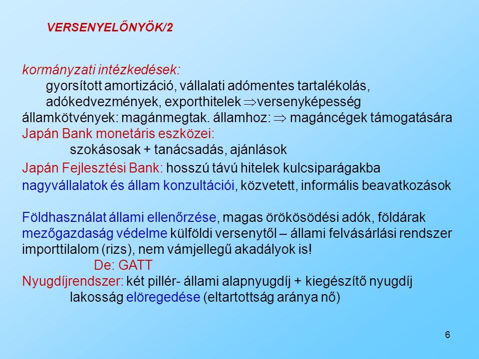 kormányzati intézkedések: