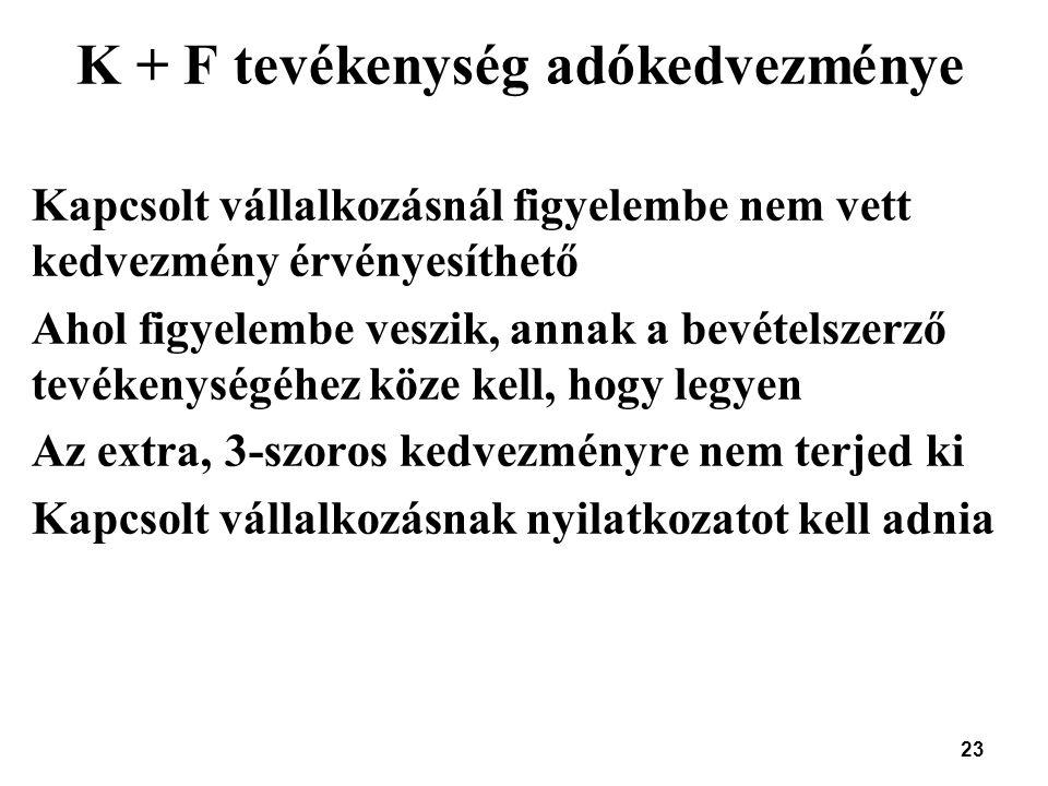 K + F tevékenység adókedvezménye