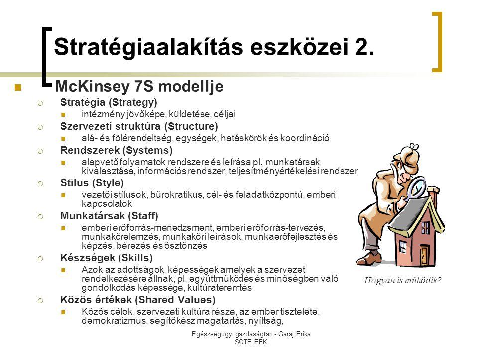 Stratégiaalakítás eszközei 2.